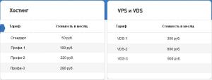 стоимость хостинга sarhosting.ru