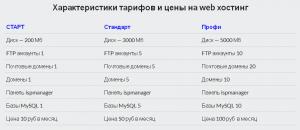 саратовский хостинг сайтов