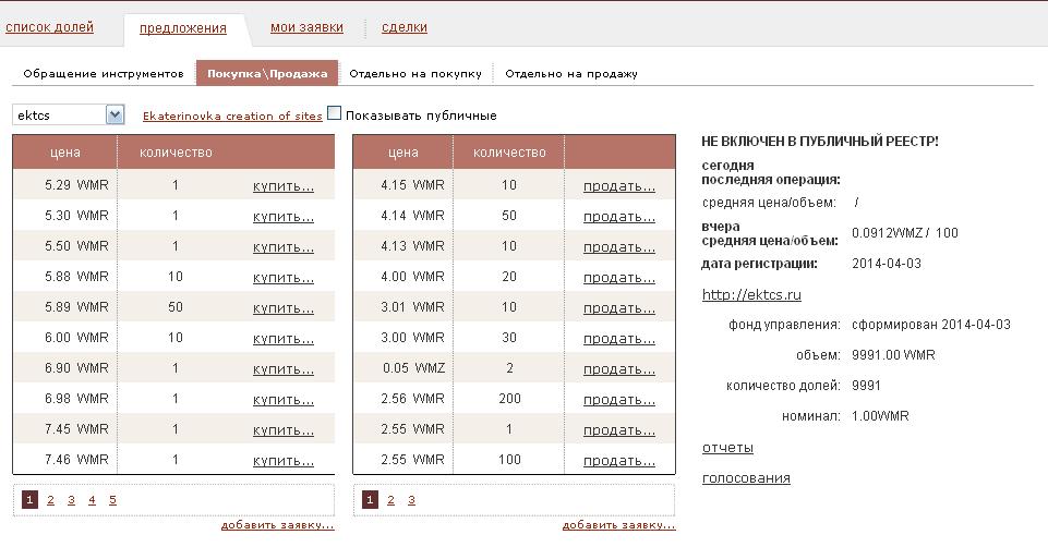 торги на 30.06.2015 года