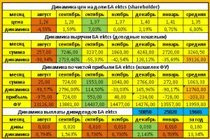 статистика бюджетного автомата